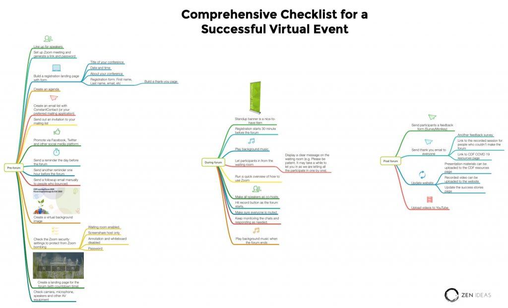 Download virtual event checklist image